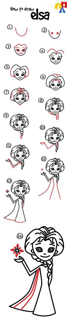 Cómo dibujar a Elsa