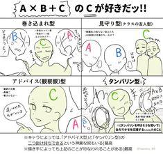 埋め込み Drawing Lessons, Drawing Tips, Drawing Reference, Comic Book Layout, Comic Books, Body Action, Anime Base, My Favorite Image, Anime Chibi