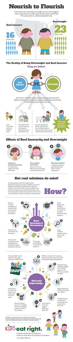 Nourish to Flourish: Food insecurity and being overweight are two of the biggest crises facing America's kids today! | www.kidseatright.org #infographic