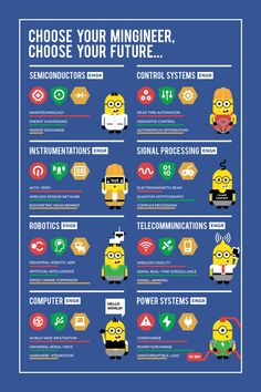 For your engineers out there, heres some inspiration!   Electronics Engineering Infographic on Behance