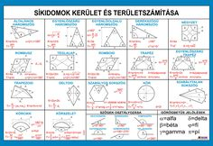 - Meló Diák Taneszközcentrum Kft fizikai kémiai taneszközök iskolai térképek Math 5, Teaching Math, Maths Formulas List, Leather Flowers, Self Improvement, Elementary Schools, Life Hacks, Infographic, Classroom
