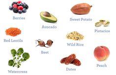 Ayurveda Vata Foods - Balancing Vata Dosha | Banyan Botanicals
