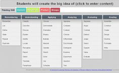 Educational Technology Guy: Differentiator - free web app to help teachers differentiate using Blooms Taxonomy