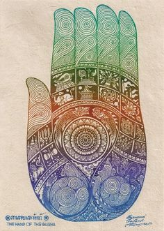 the hand of the Buddha (2):