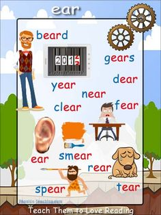 ear Phonics Poster - a FREE PRINTABLE poster for auditory discrimination, sound studies, vocabulary and classroom reference.