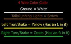 7 Best Trailer light wiring images | Trailer build, Trailer wiring  Wire Trailer Lights Wiring Diagram on 240v wiring-diagram, christmas lights wiring-diagram, trailer breakaway wiring-diagram, magnetic tow lights wiring-diagram, hoppy break away wiring-diagram, 4-wire flat trailer wiring,
