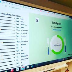 """Therese on Instagram: """"Tipsar om WWF:s matkalkylator. Ett tydligt sätt att i undervisningen visa hur det vi tillagar påverkar klimatet."""" Visa, Map, Instagram"""