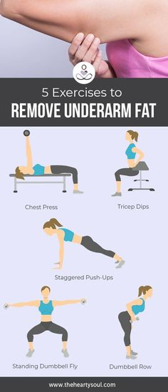 Everybody talks about losing belly fat, but what about banishing that arm flab? These 5 exercises are worth adding to your regimen if your looking to tone and strengthen your ams.