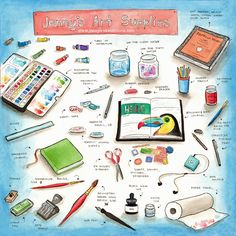 Favorite art journaling supplies, with links to where you can buy them.