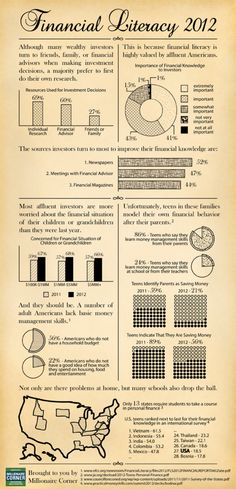 Financial Literacy 2012