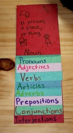Grammar flip chart! great directions included at post!