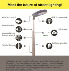 Global LED OLED QLED Magazine and News Solar Panel Lights, Solar Powered Led Lights, Solar Panels, Futuristic Technology, Cool Technology, Green Technology, Street Light Design, Urban Concept, Parking Solutions