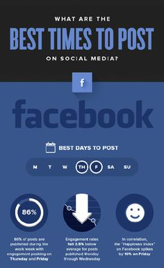 A graphic from Quicksprout  about the best times to post on Facebook  Click to read more great social media information
