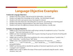 verbs for content objectives - Google Search | Content and ...