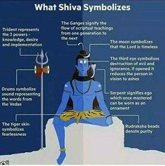 Bhagwan Lord Shiva is the universal Self. Shiva pervades the world by His Sakhti. Mahakal Shiva, Shiva Art, Krishna, Shiva Lord Wallpapers, Lord Shiva Painting, Lord Mahadev, Hindu Deities, Tantra, Ganesha