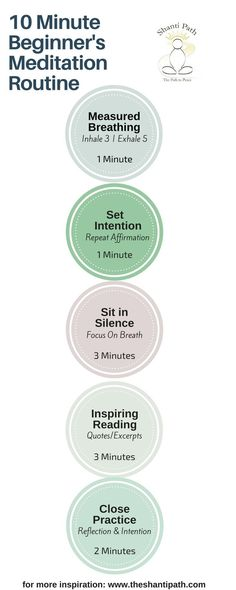 10 Minute Beginner's Meditation Routine | theshantipath.com
