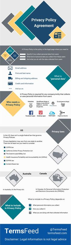 Best Privacy Policy Images On Pinterest - Privacy disclaimer template