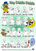 Auslan songs for children Hey Diddle Diddle (colour) Sign Language Songs, Sign Language For Kids, Sign Language Alphabet, Sign Language Interpreter, Language Lessons, Australian Sign Language, British Sign Language, Makaton Signs, Hey Diddle Diddle