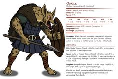 http://realmsofauria.blogspot.com/2015/11/d-basic-monsters-gnoll.html?m=1