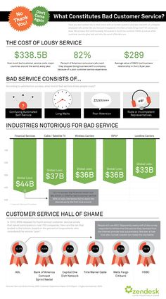 Should I pay for bad costumer service?