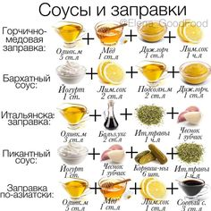 Russian Recipes Healthy Cooking Cooking Recipes Cooking Tips Healthy Recipes Yummy Food Tasty Good Food Dips Image gallery – Page 624170829584280706 – Artofit Real Food Recipes, Cooking Recipes, Healthy Recipes, Good Food, Yummy Food, Salad Dressing Recipes, Salad Recipes, Russian Recipes, Gordon Ramsay