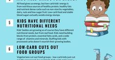 10 Myths About Kids  #paleopantryideas