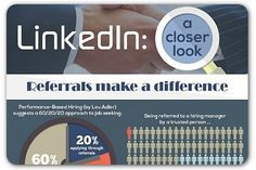 LinkedIn statistics brands should know | Articles | Home