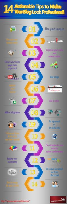 14 Actionable Tips to Make Your Blog Look Professional - Infographic FINAL image