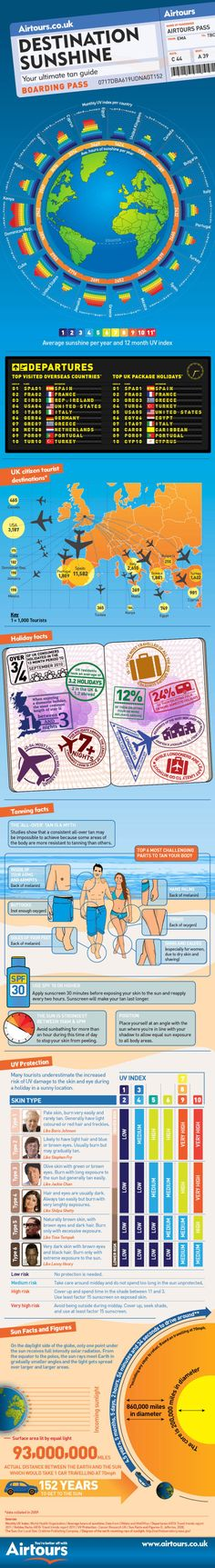 Destination Sunshine – A Travel Infographic from Airtours