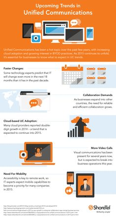 unified communications and collaboration technologies - Google Search