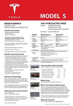 Tesla Model S - Information Poster !!!