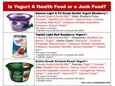 Worst Yogurt Choices Join me on your no more GMO journey:  https://www.facebook.com/groups/240345452788482/
