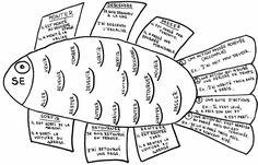 Poisson du passé composé | Grammaire française
