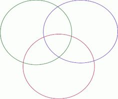 Ly connected b a n g t a n pinterest a path of learning triple venn diagram ccuart Image collections