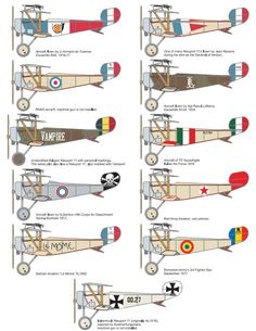 "WWI Nieuport 11 C.1 ""Bébé"" Fighter Free Aircraft Paper Model Download…"