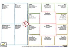 Core Story Canvas by Valentin Heyde and Christian Riedel | von valentinheyde