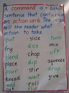 Chart for teaching command sentences.