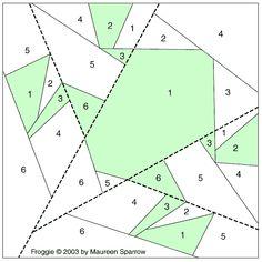 Mobird's Froggie Pattern