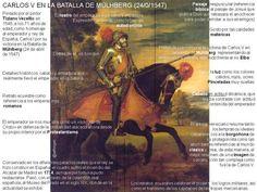 Carlos V en la Batalla de Mülhberg Superhero, Film, Movies, Movie Posters, Fictional Characters, Social Science, Battle, Enemies, Art History