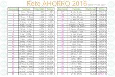 Reto AHORRO h2 2016 » h2 nutricoach