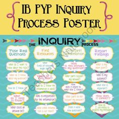 IB PYP Rainbow Inquiry Poster US version from Celebrate Learning Designs on TeachersNotebook.com (1 page)  - Great IB Inquiry poster!
