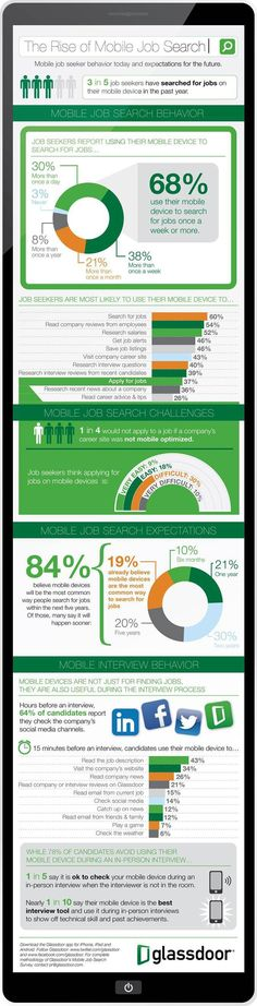 Job seekers go mobile to find their dream job (infographic)