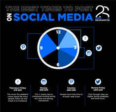 The Best Times To Post on Social Media Social Media Branding, Social Media Tips, Social Media Marketing, Best Time To Post, Facebook Instagram, Infographics, Good Things, Graphic Design, Times