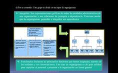 tipos de organigramas: por su contenido
