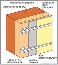 Jak zrobić boniowanie w ociepleniu ściany dwuwarstwowej? | Strona 2 z 2 | Recepty na dom