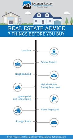 Before you buy real estate here's what you have to consider about finding the perfect home for sale!