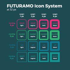 FUTURAMO - About - Google+