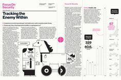 Diary of Design