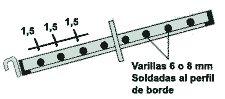 Fabricacion de Parrilla (Uruguaya) - Taringa!