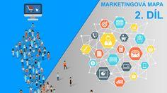 Marketingová strategie pro e-shop 2. díl
